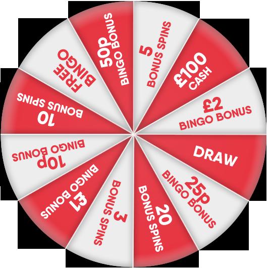 spinner prizes